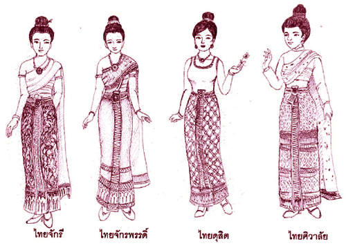 buddhist single women in kwethluk Answerscom ® wikianswers ® categories religion & spirituality buddhism what is the buddhist view on women what is the buddhist view on women.